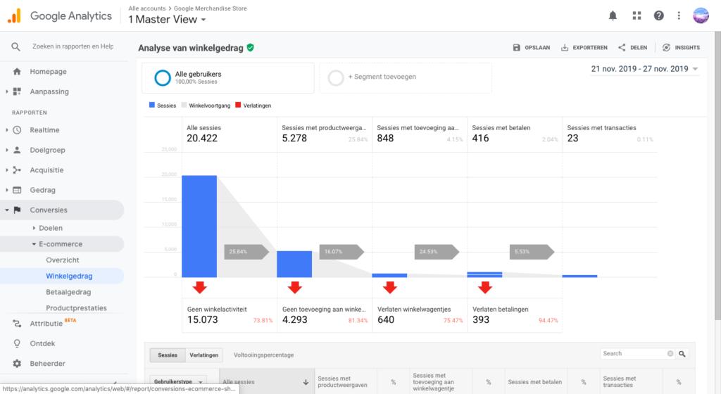 Google-Analytics-De-5-belangrijkste-plugins-voor-jouw-Wordpress-Webshop